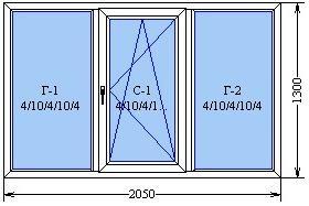 Окно с одной створкой 3-ка
